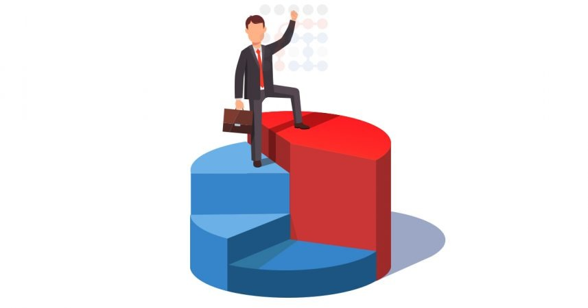 Competitor Outranking, Digital Marketing, Digital Marketing Strategy, Digital Strategy